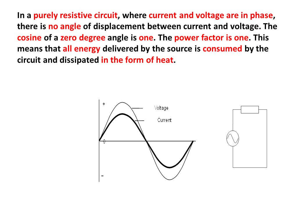 In a purely resistive circuit, where current and voltage are in phase, there is no angle of displacement between current and voltage.