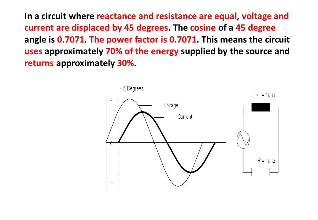 In a circuit where reactance and resistance are equal, voltage and current are displaced by 45 degrees.