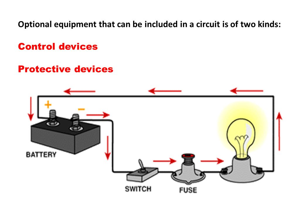 Optional equipment that can be included in a circuit is of two kinds:
