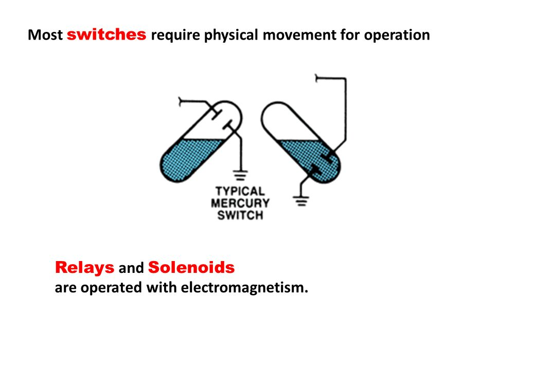 Most switches require physical movement for operation