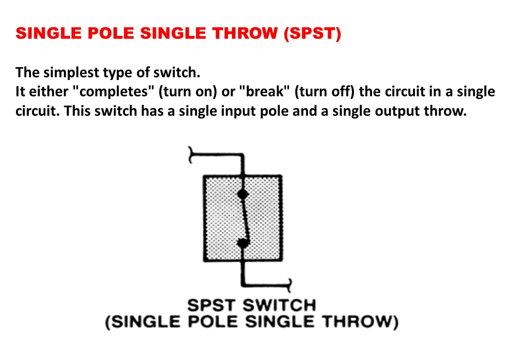 SINGLE POLE SINGLE THROW (SPST)