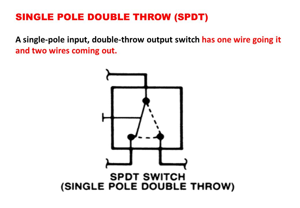 SINGLE POLE DOUBLE THROW (SPDT)