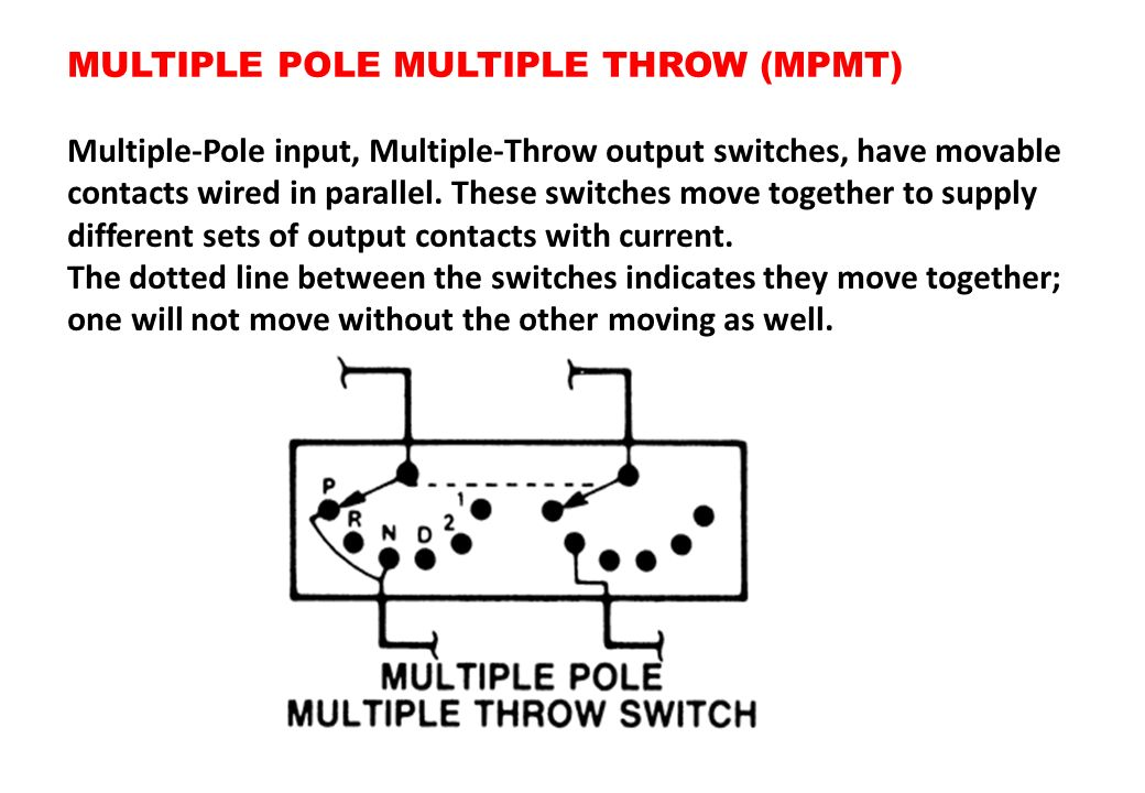 MULTIPLE POLE MULTIPLE THROW (MPMT)