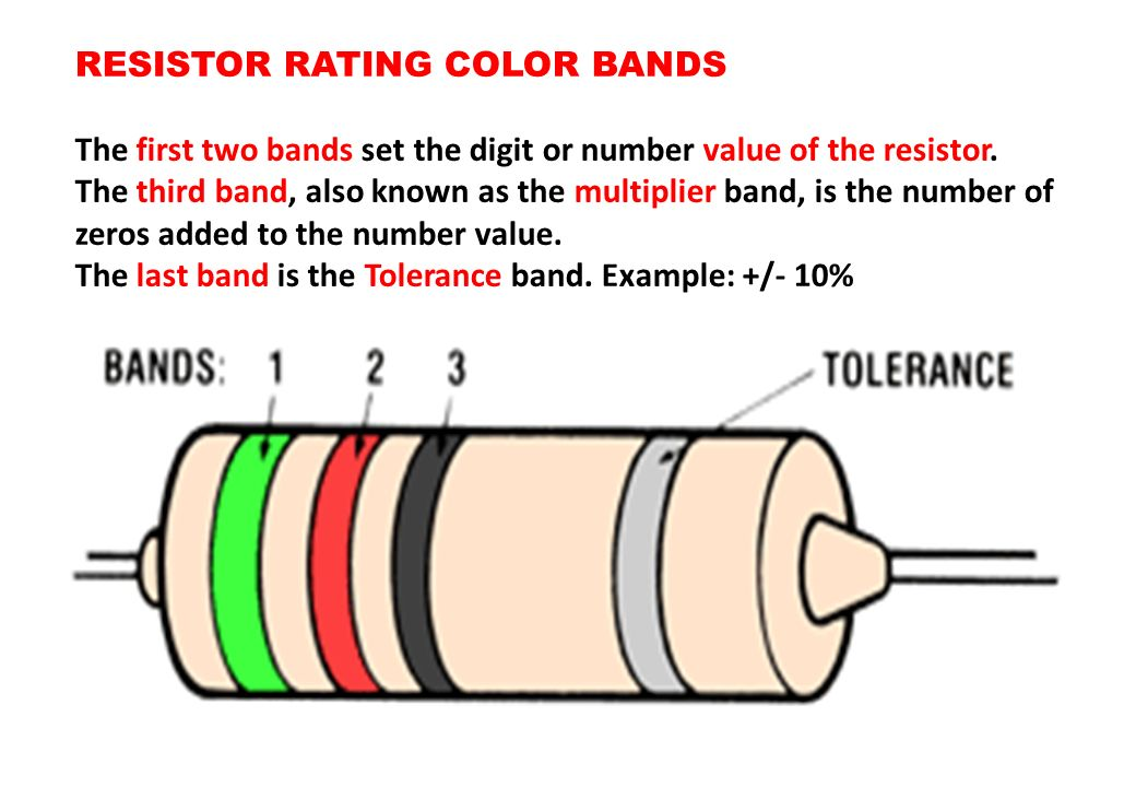 RESISTOR RATING COLOR BANDS