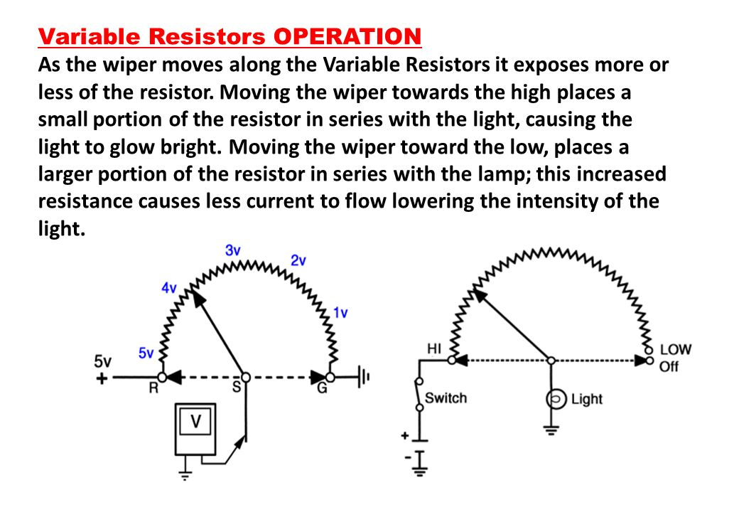Variable Resistors OPERATION