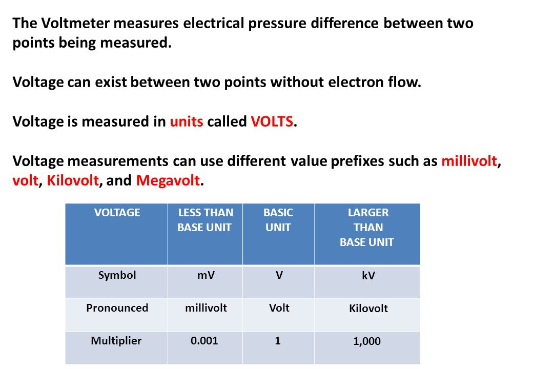 Voltage can exist between two points without electron flow.
