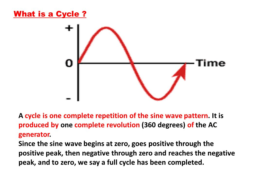 What is a Cycle