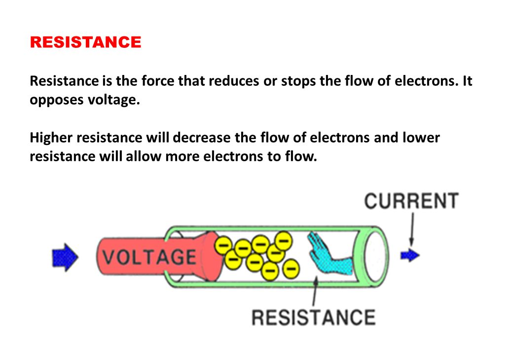 RESISTANCE Resistance is the force that reduces or stops the flow of electrons. It opposes voltage.