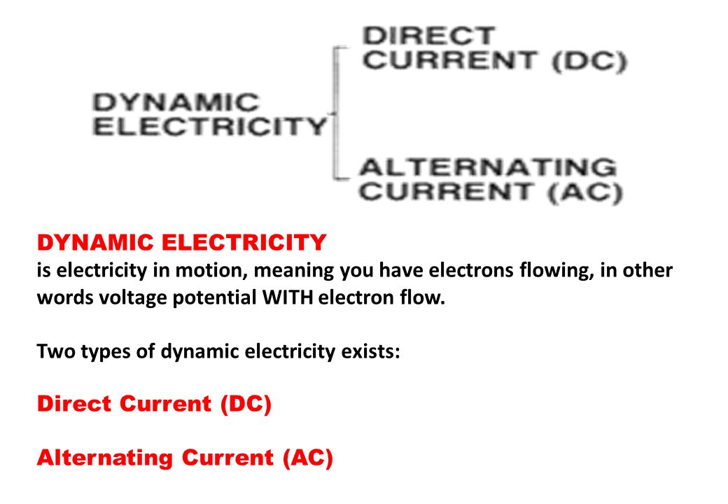 DYNAMIC ELECTRICITY is electricity in motion, meaning you have electrons flowing, in other. words voltage potential WITH electron flow.