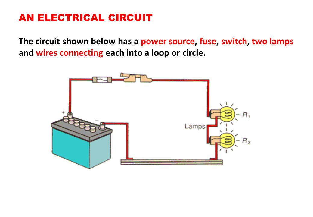 AN ELECTRICAL CIRCUIT The circuit shown below has a power source, fuse, switch, two lamps and wires connecting each into a loop or circle.