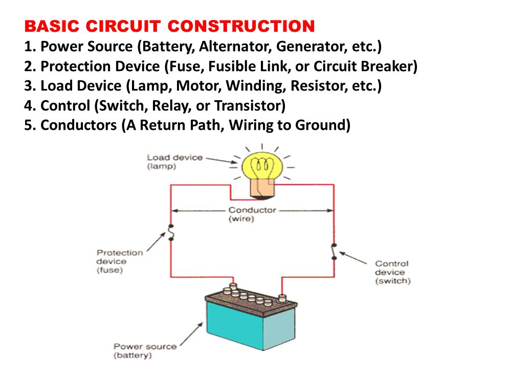 BASIC CIRCUIT CONSTRUCTION
