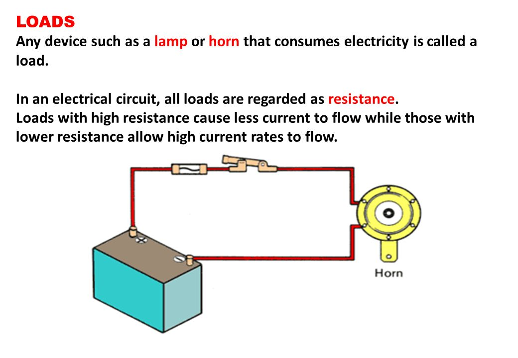 LOADS Any device such as a lamp or horn that consumes electricity is called a load. In an electrical circuit, all loads are regarded as resistance.