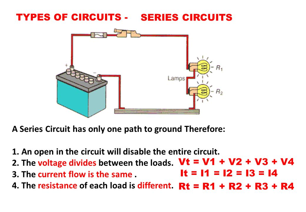 TYPES OF CIRCUITS - SERIES CIRCUITS. A Series Circuit has only one path to ground Therefore: