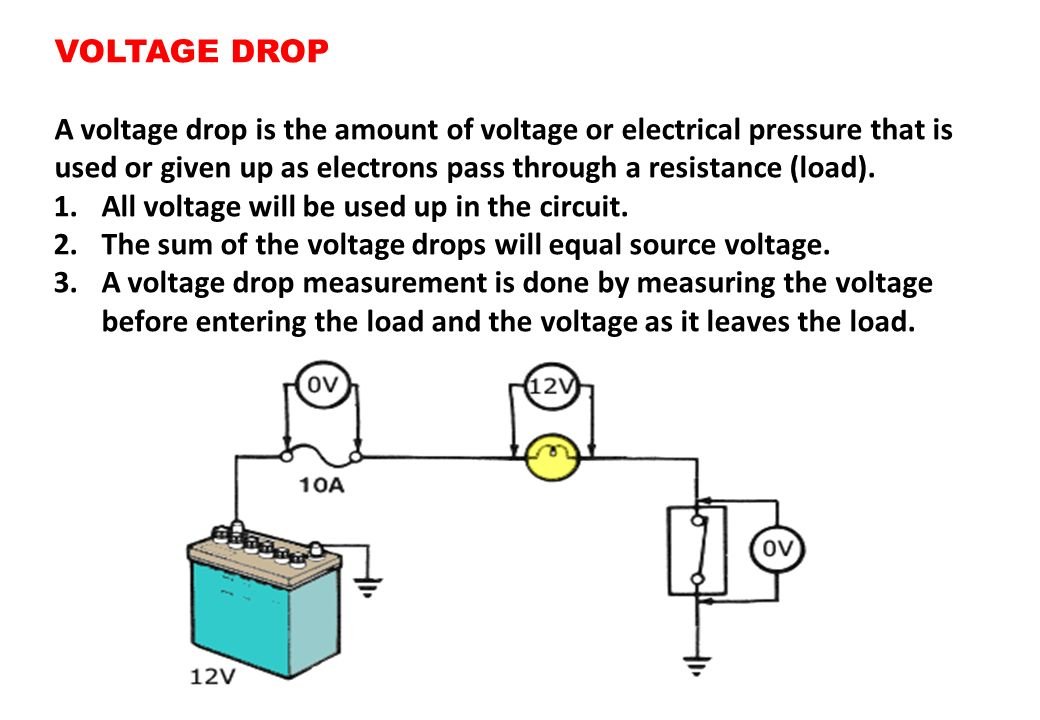 VOLTAGE DROP A voltage drop is the amount of voltage or electrical pressure that is used or given up as electrons pass through a resistance (load).