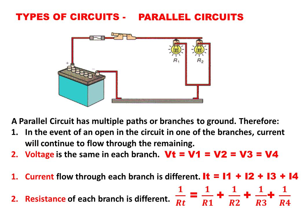 𝟏 𝑹𝒕 = 𝟏 𝑹𝟏 + 𝟏 𝑹𝟐 + 𝟏 𝑹𝟑 + 𝟏 𝑹𝟒 TYPES OF CIRCUITS - PARALLEL CIRCUITS