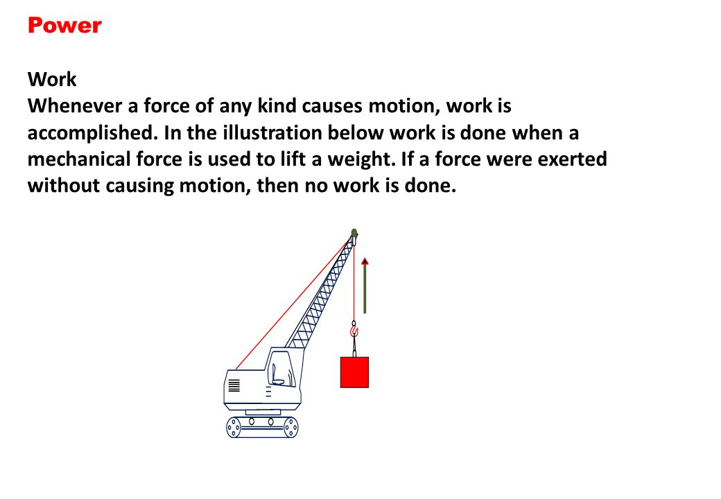 Power Work. Whenever a force of any kind causes motion, work is. accomplished. In the illustration below work is done when a.