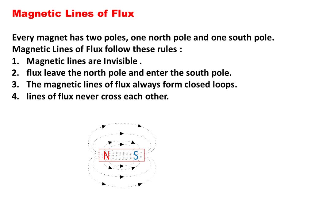 Magnetic Lines of Flux Every magnet has two poles, one north pole and one south pole. Magnetic Lines of Flux follow these rules :
