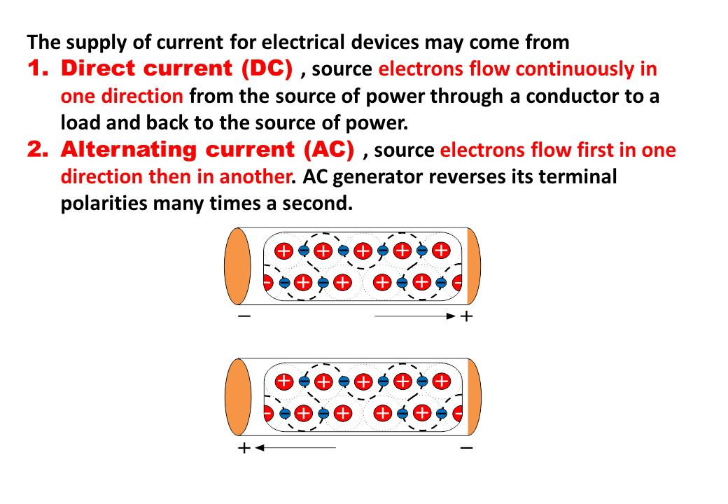 The supply of current for electrical devices may come from