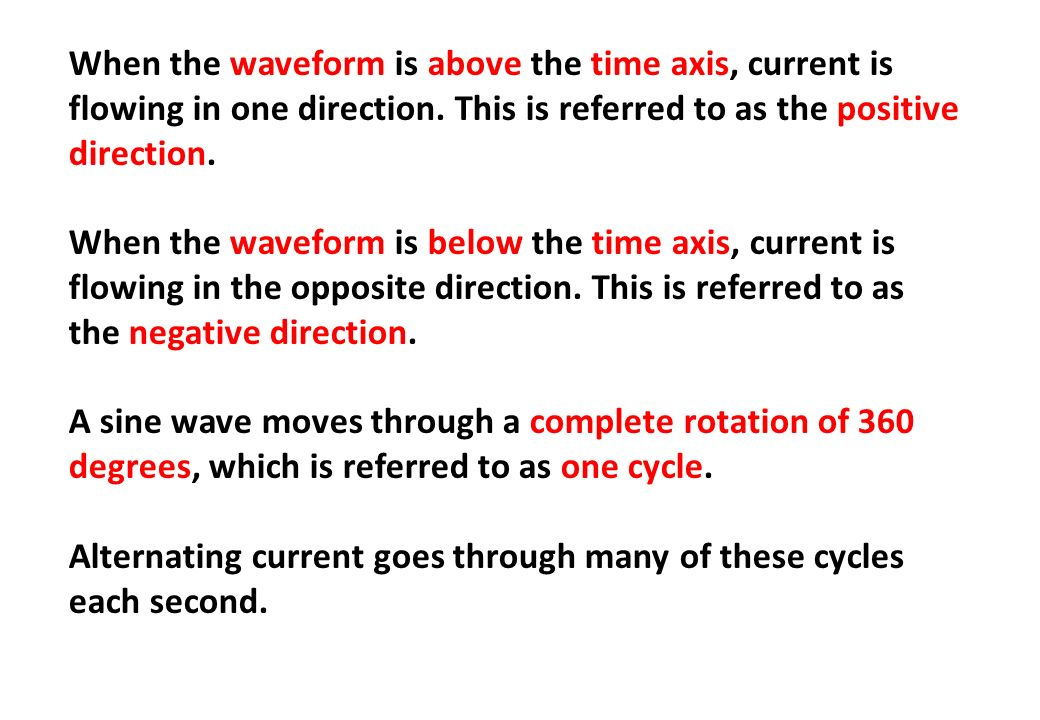 When the waveform is above the time axis, current is flowing in one direction. This is referred to as the positive direction.