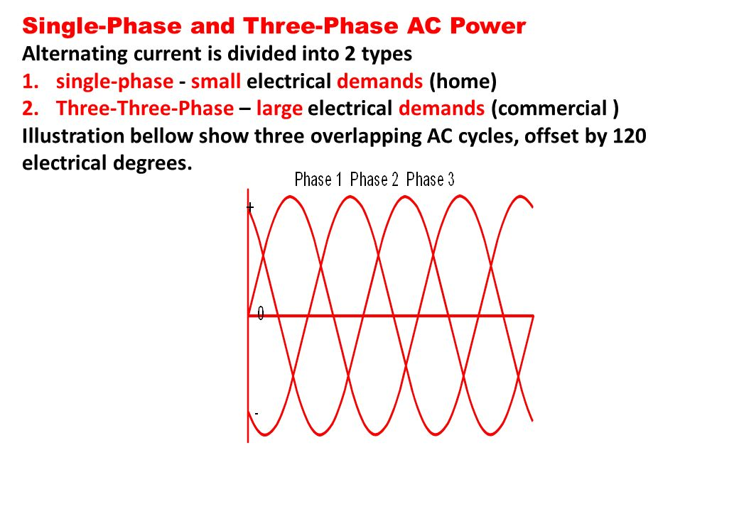 Single-Phase and Three-Phase AC Power