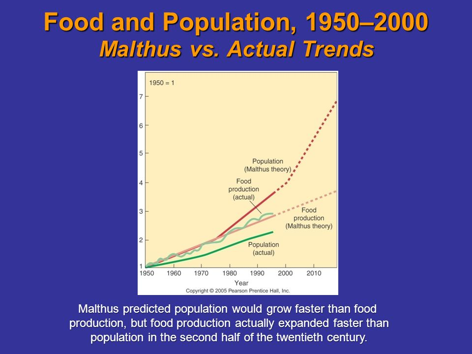 salient features of malthusian theory of population Thomas robert malthus was the first economist to propose a systematic theory of population he articulated his views regarding population in his famous book, essay on the principle of population (1798), for which he.