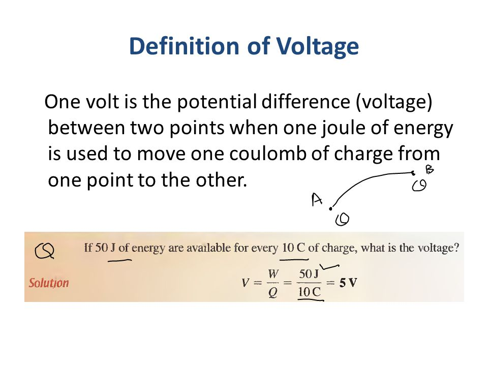Definition of Voltage