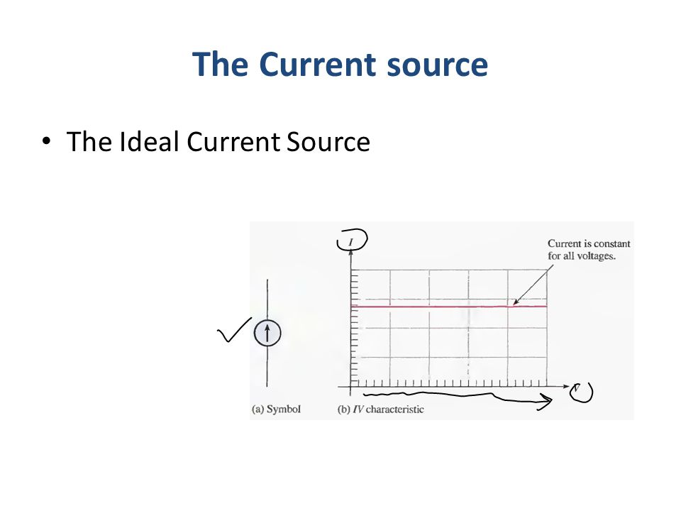 The Current source The Ideal Current Source