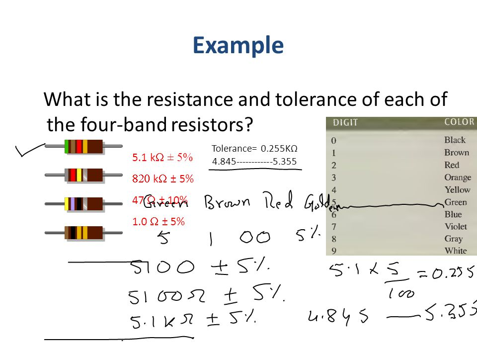 Example What is the resistance and tolerance of each of the four-band resistors Tolerance= 0.255KΩ.