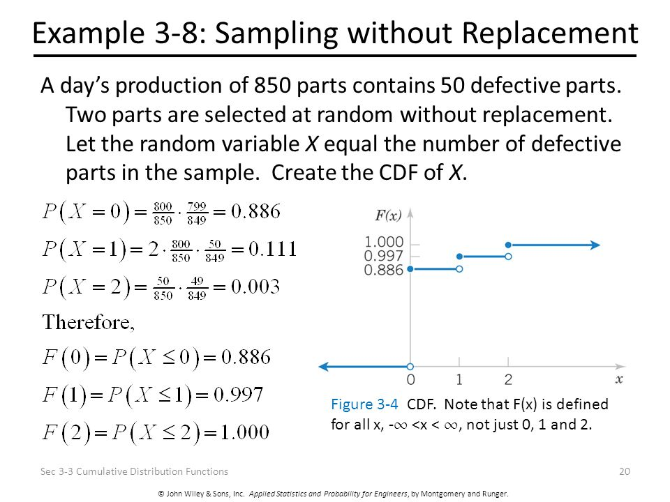 Discrete random variable and probability distribution ppt video example 3 8 sampling without replacement ccuart Gallery
