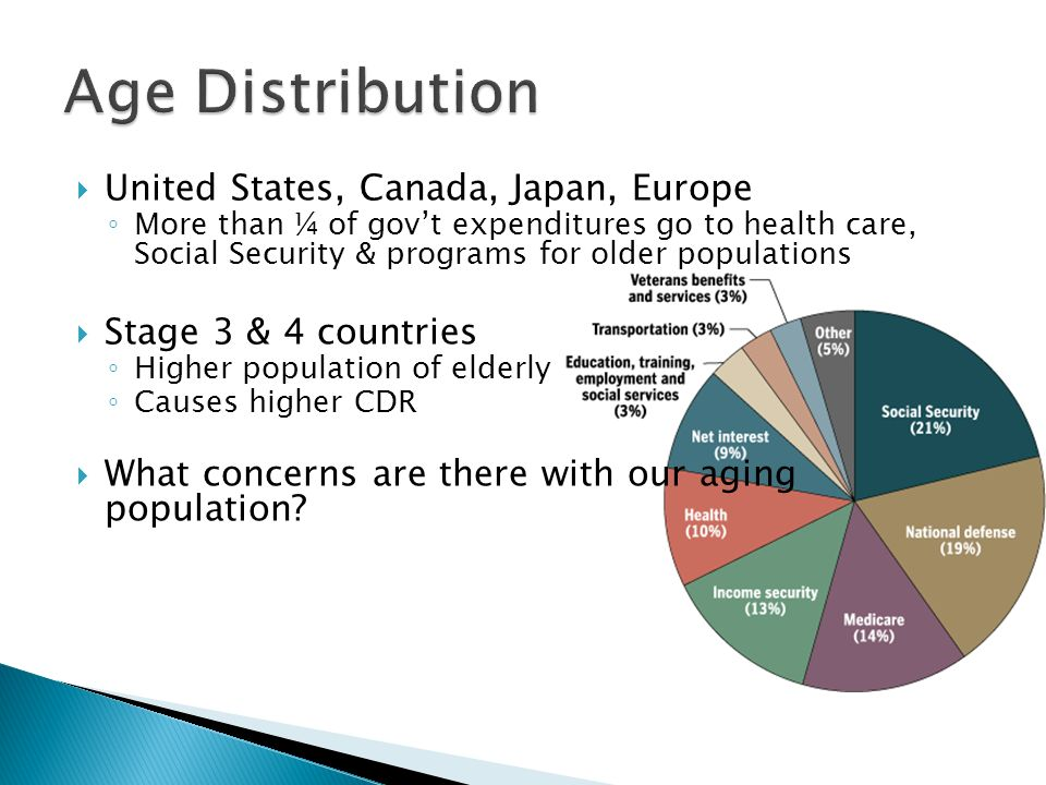 the health care based vulnerability of elderly populations essay The older population is the fastest growing population in the world, they are also the group is most likely to require expensive and intensive medical treatment (aged-based) there are many reasons why the topic of rationing health care for the elderly comes up the rise in the national health care budget is one of the main reasons in order to balance the spending of this budget, the medical services for the elderly or dying must decrease (taking sides).