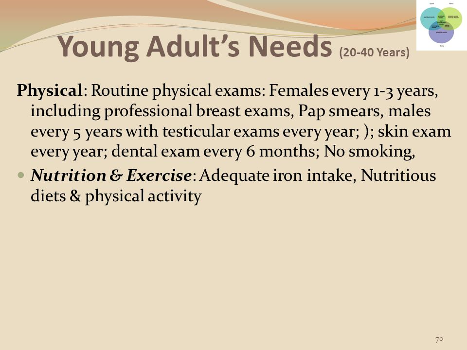 young adult nutritional needs