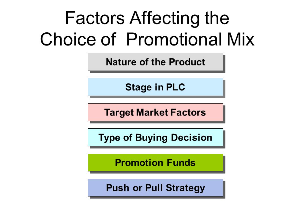 factors affecting target market Your niche market -- discover the five key factors that help you find your target market and attract clients that are a better match for you and your business.