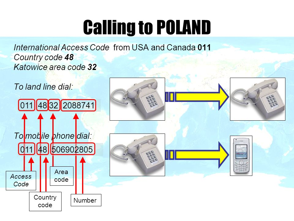 HOPE INTERNATIONAL POLAND Ppt Download - Phone code for usa
