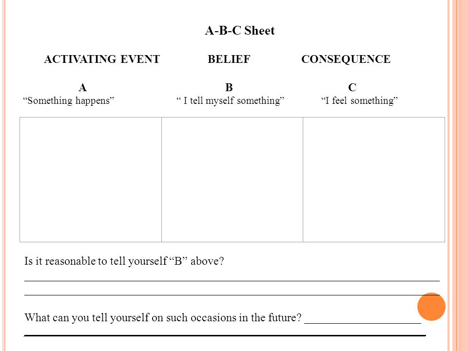 Abc worksheet cpt