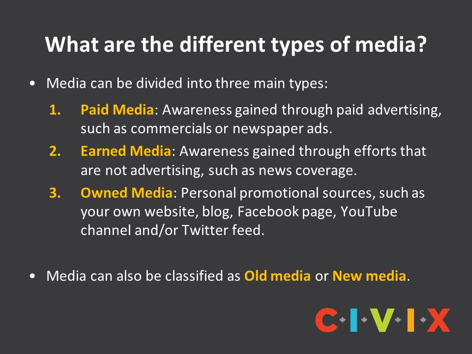 What are the different types of media