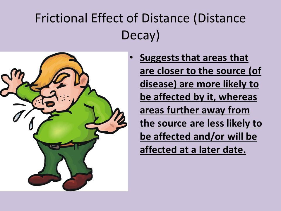 Frictional Effect of Distance (Distance Decay)