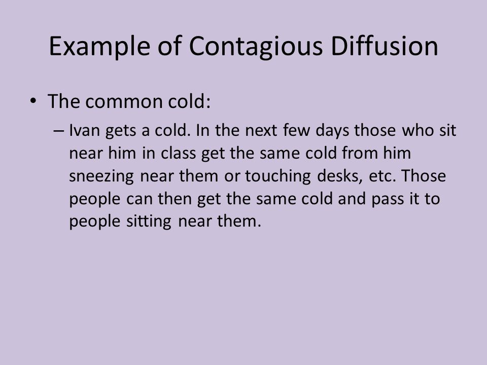 Example of Contagious Diffusion