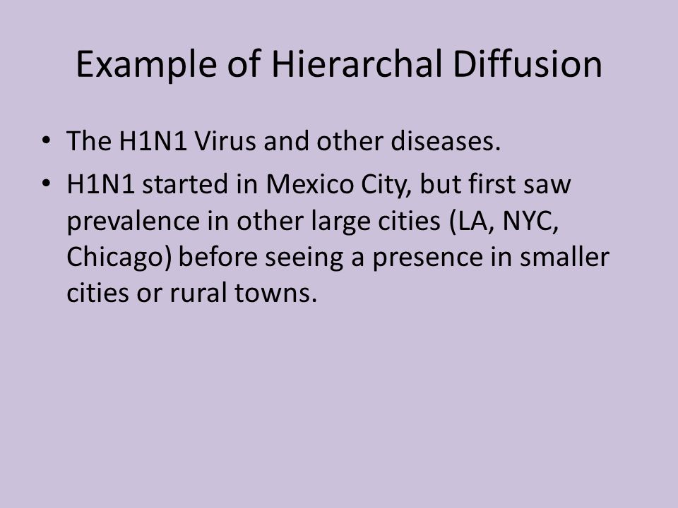 Example of Hierarchal Diffusion