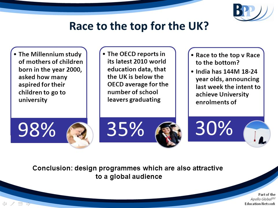 Race to the top for the UK