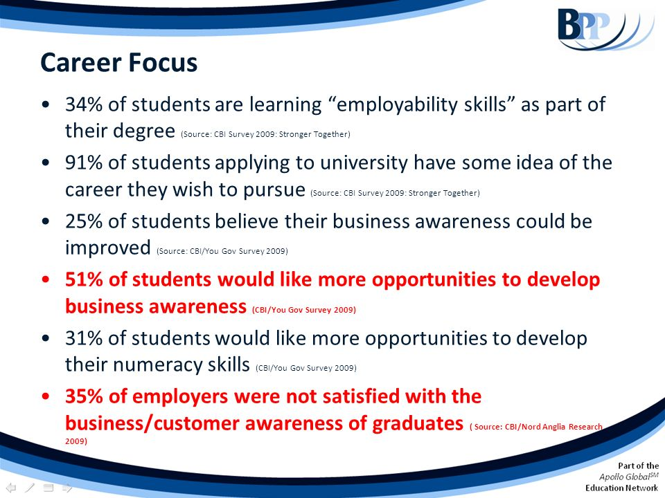 Career Focus 34% of students are learning employability skills as part of their degree (Source: CBI Survey 2009: Stronger Together)