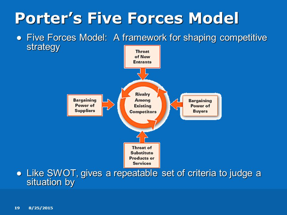 porter's 'five forces' model Southwest airlines' porter five forces competitive rivalry-high southwest's direct competitors are the seven major low-carriers operating domestically with.