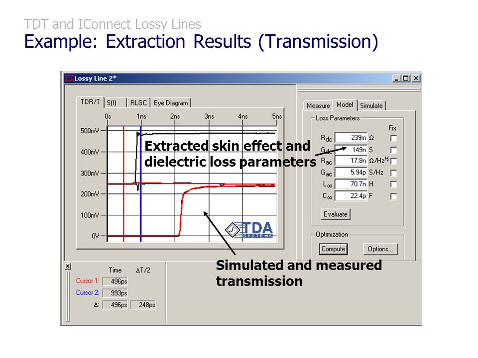 Extracted skin effect and dielectric loss parameters