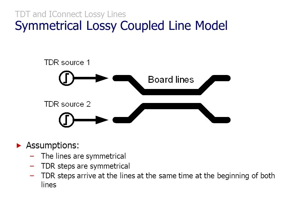 TDT and IConnect Lossy Lines Symmetrical Lossy Coupled Line Model