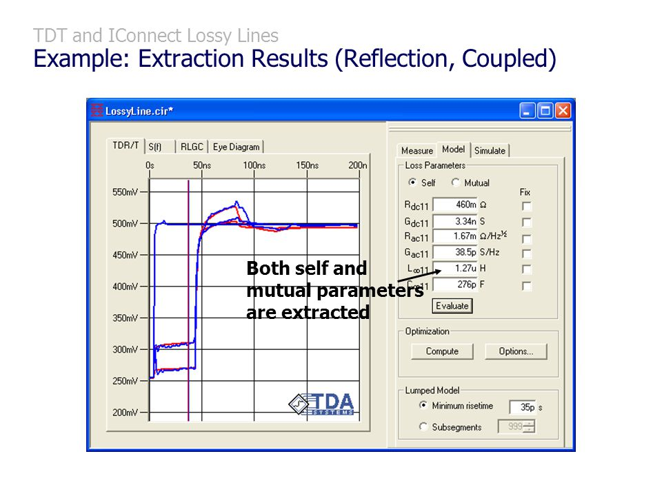 TDT and IConnect Lossy Lines Example: Extraction Results (Reflection, Coupled)