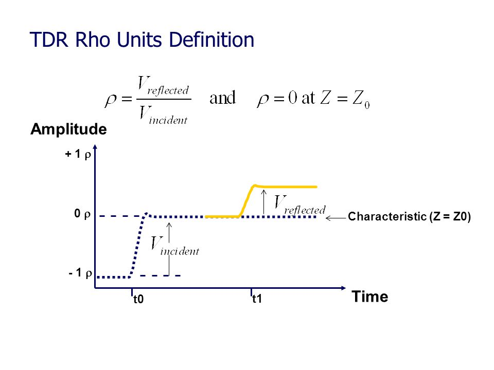 TDR Rho Units Definition
