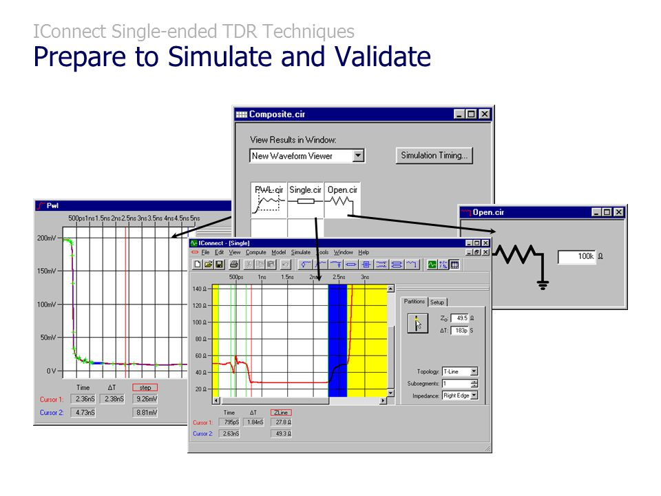 IConnect Single-ended TDR Techniques Prepare to Simulate and Validate