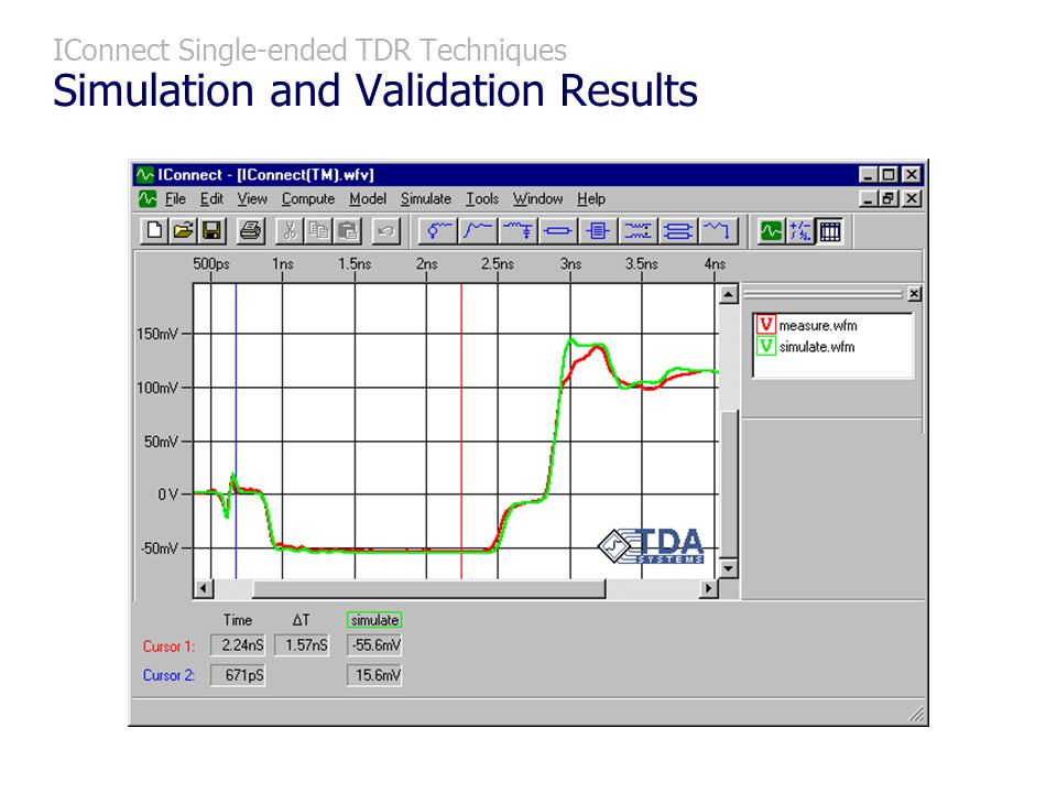 IConnect Single-ended TDR Techniques Simulation and Validation Results