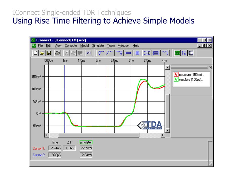 IConnect Single-ended TDR Techniques Using Rise Time Filtering to Achieve Simple Models