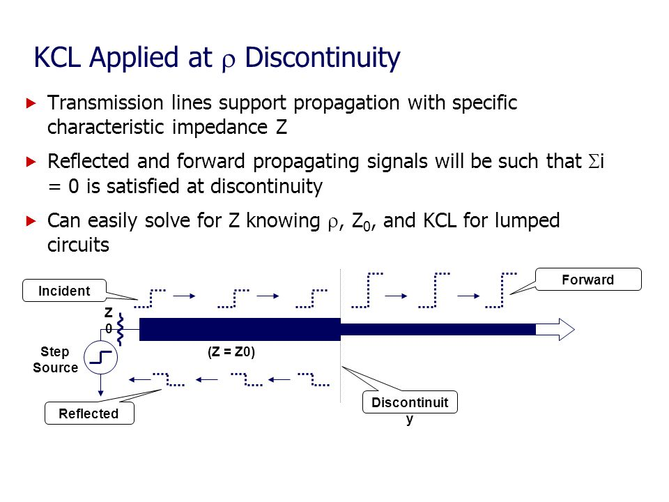 KCL Applied at r Discontinuity