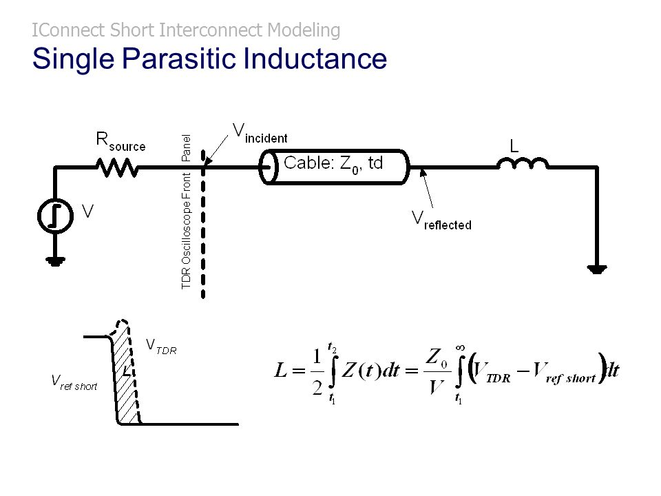 IConnect Short Interconnect Modeling Single Parasitic Inductance
